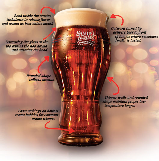 Samuel Adams Beer Glass The beer glass makes a difference thoughts on ...